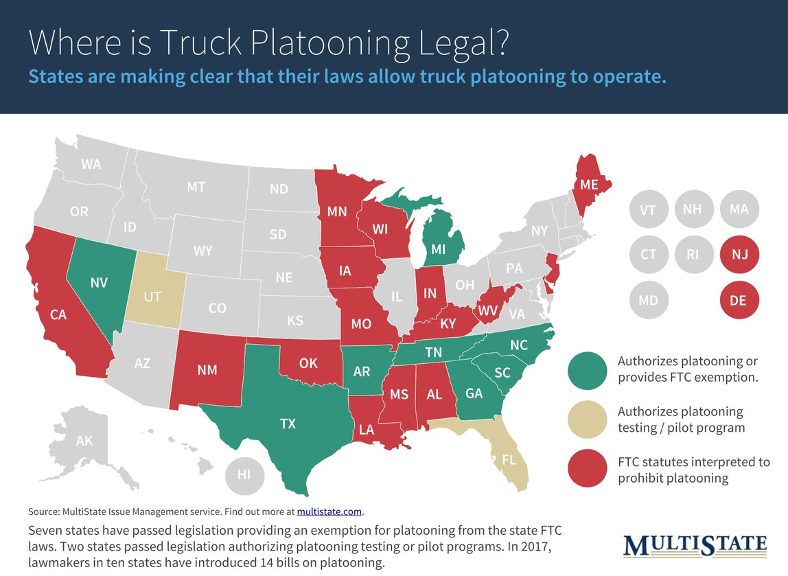 Map of which states allow truck platooning