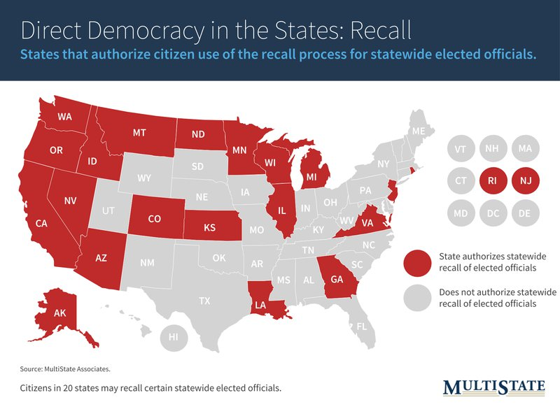 Map of Recall States